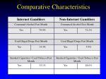 comparative characteristics3