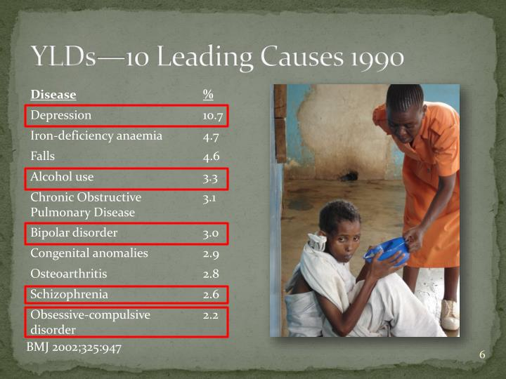 YLDs—10 Leading Causes 1990