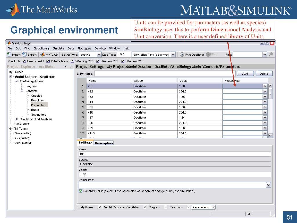 PPT - SimBiology and MATLAB: A Software Platform for Modeling