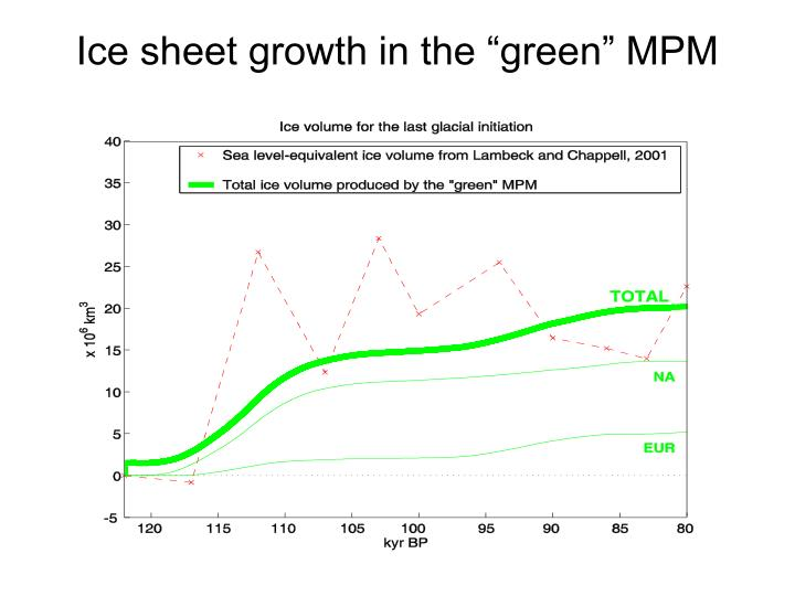 """Ice sheet growth in the """"green"""" MPM"""