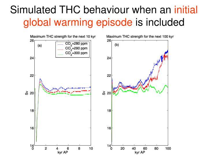 Simulated THC behaviour