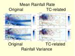 mean rainfall rate original tc related