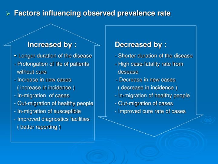 Factors influencing observed prevalence rate