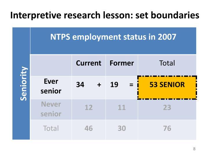 Interpretive research lesson: set boundaries