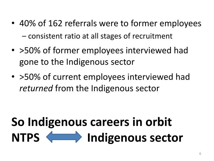 40% of 162 referrals were to former employees