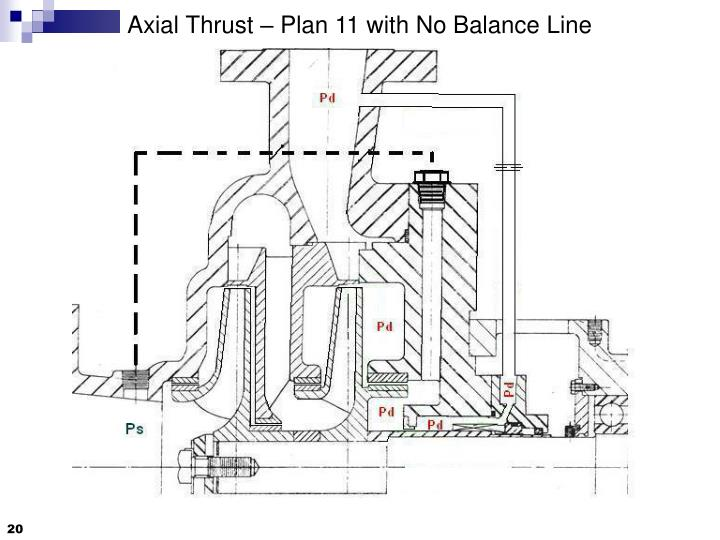 Axial Thrust – Plan 11 with No Balance Line
