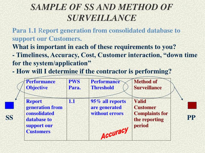 SAMPLE OF SS AND METHOD OF SURVEILLANCE