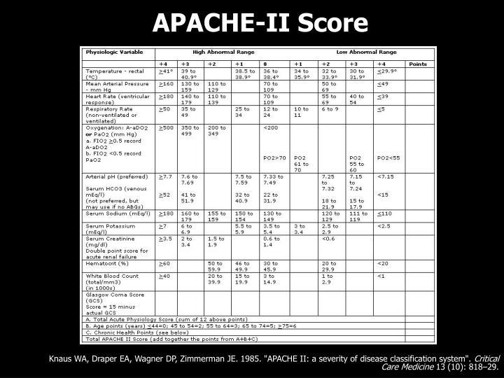 APACHE-II Score