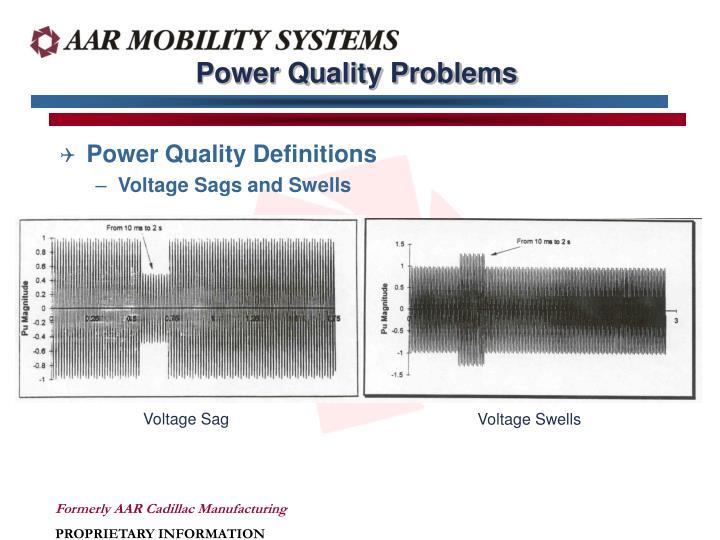 Power Quality Problems