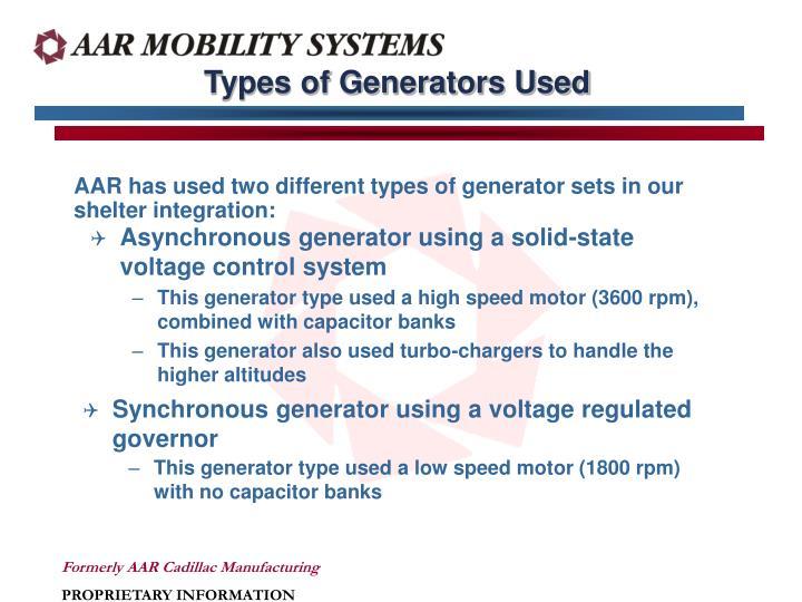 Types of Generators Used