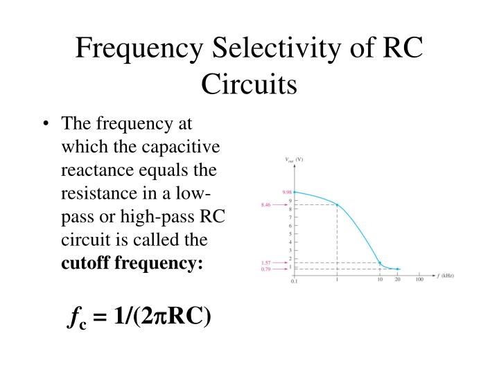 Frequency Selectivity of RC Circuits