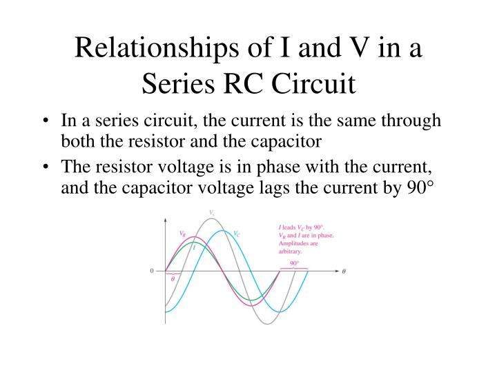 Relationships of I and V in a Series RC Circuit