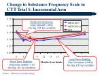 change in substance frequency scale in cyt trial 1 incremental arm
