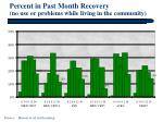 percent in past month recovery no use or problems while living in the community