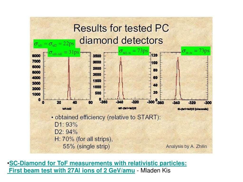 SC-Diamond for ToF measurements with relativistic particles: