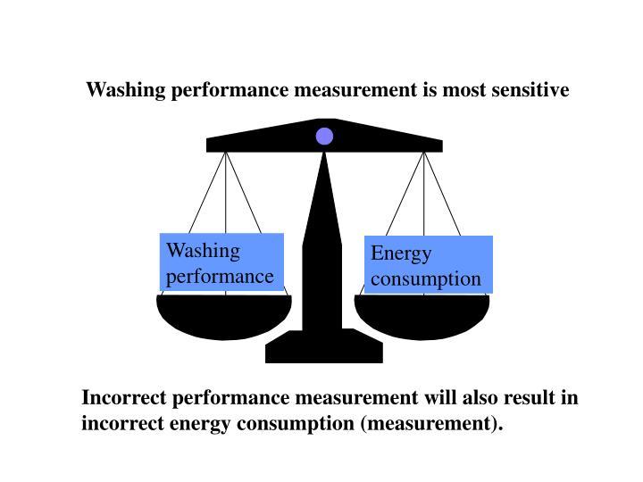 Washing performance measurement is most sensitive