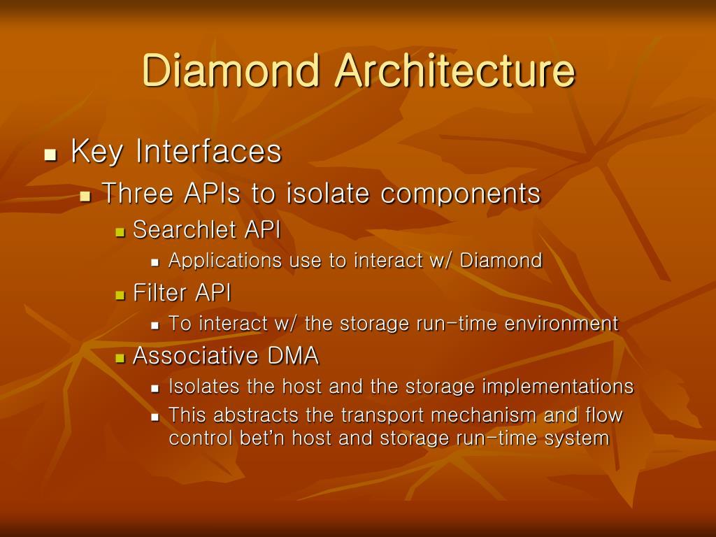 Diamond Architecture