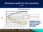 emissions path for rich countries fig 2b