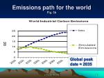 emissions path for the world fig 5b