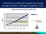 preliminary results from target cuts severe enough to reach a 450 ppm target by 2100