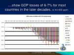 show gdp losses of 6 7 for most countries in the later decades to hit 450 ppm