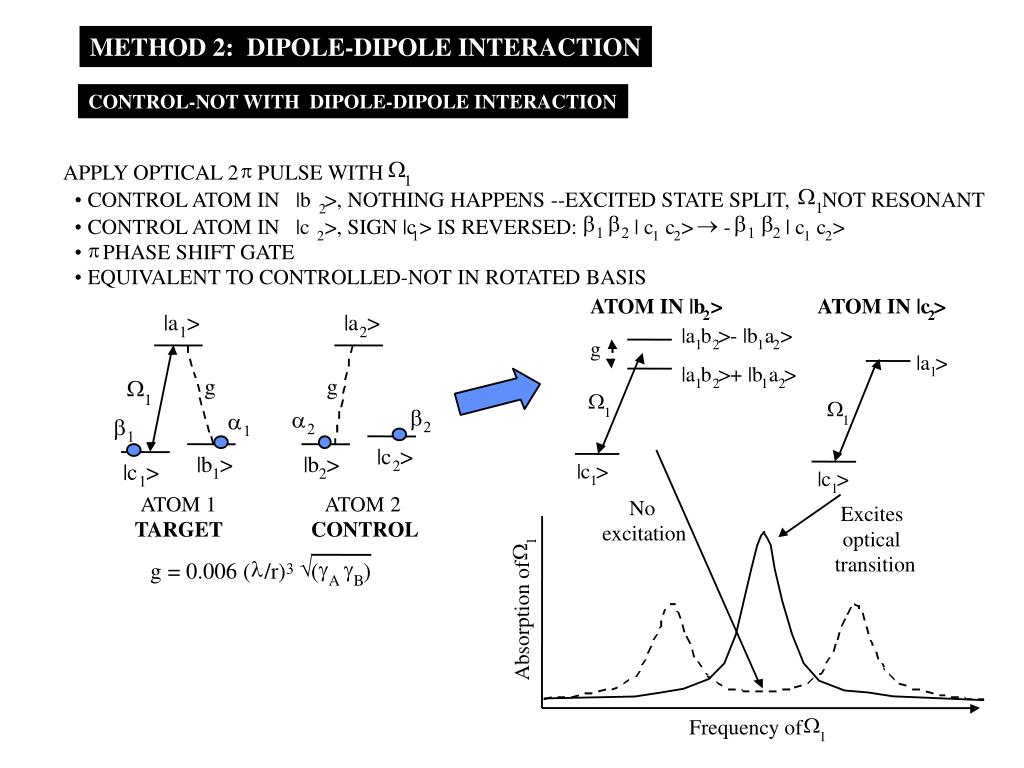 METHOD 2:  DIPOLE-DIPOLE INTERACTION