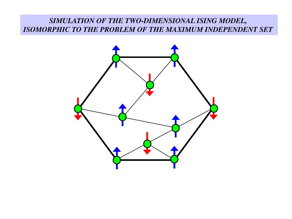 SIMULATION OF THE TWO-DIMENSIONAL ISING MODEL,