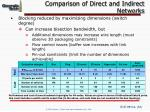 comparison of direct and indirect networks54