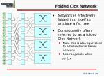 folded clos network