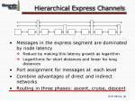 hierarchical express channels