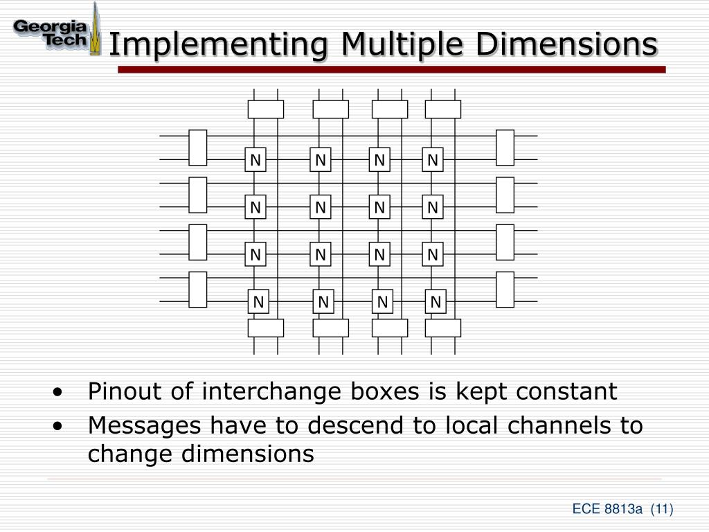 Implementing Multiple Dimensions