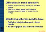 difficulties in trend detection
