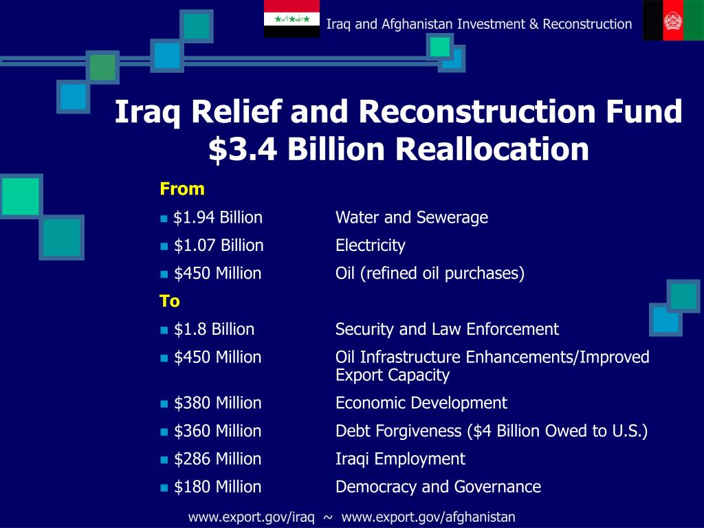 Iraq Relief and Reconstruction Fund