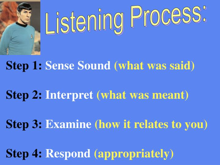 Listening Process:
