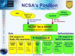 ncsa s position