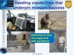 needing capabilities that underpin mission success