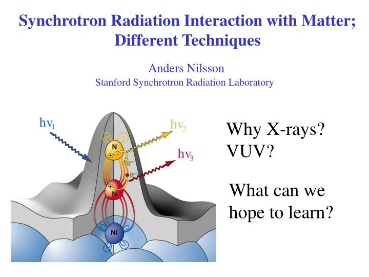 synchrotron radiation interaction with matter different techniques n.