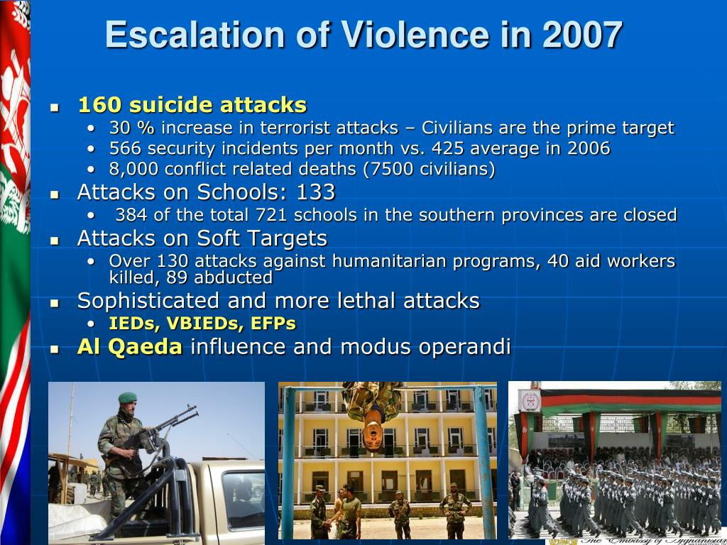 Escalation of Violence in 2007