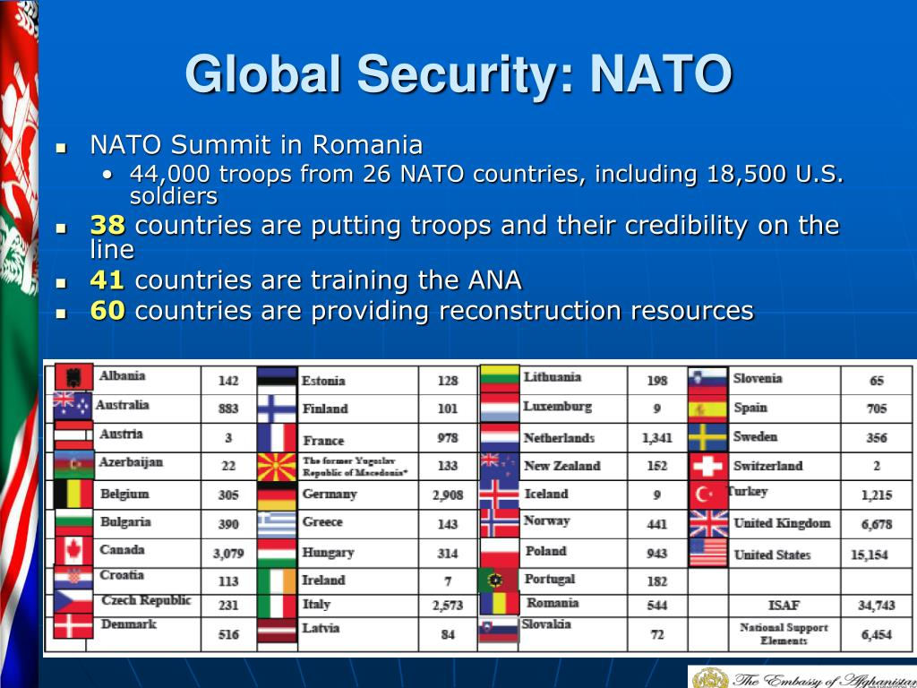 Global Security: NATO