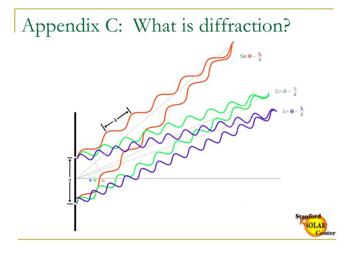 Appendix C:  What is diffraction?