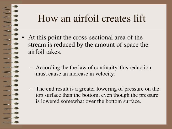 How an airfoil creates lift