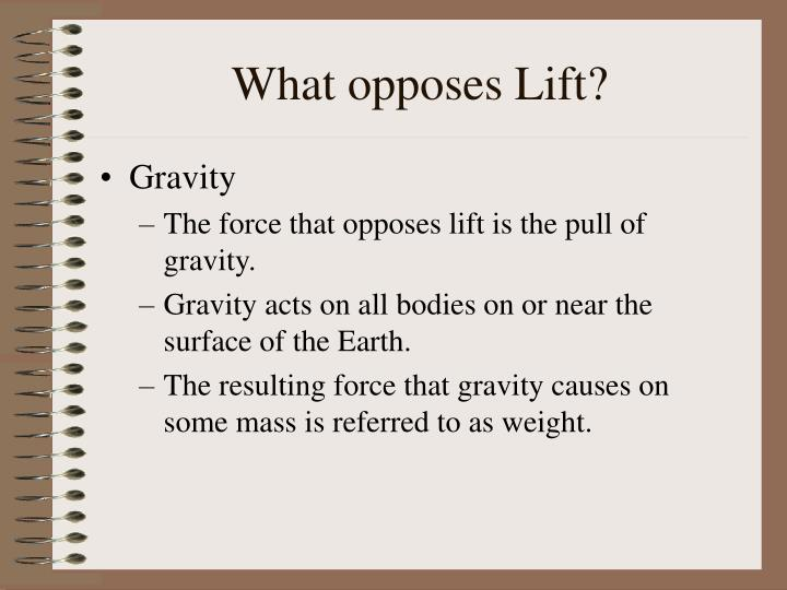What opposes Lift?