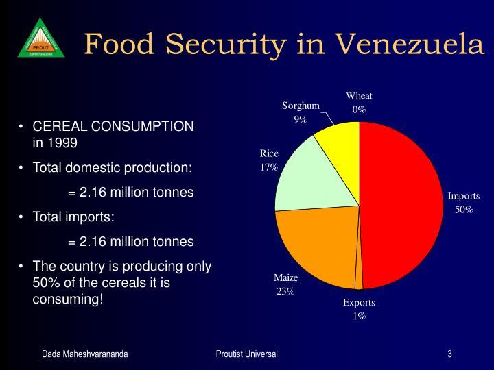 Food security in venezuela