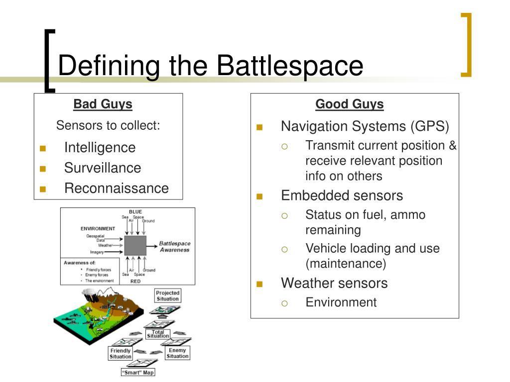 Defining the Battlespace