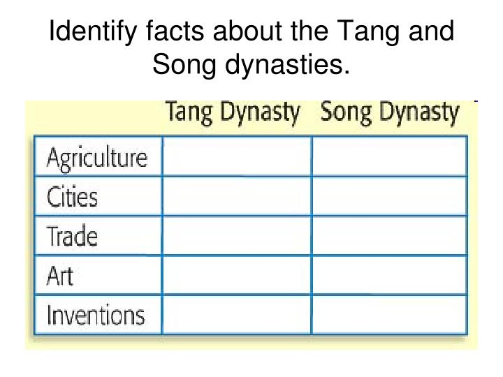 tang and song dynasties tecnological developments As with art, literature, and philosophy, the tang dynasty (618-906) nurtured a  golden age of development and innovation in science and technology that.