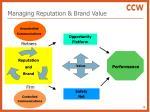 managing reputation brand value