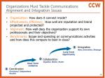 organizations must tackle communications alignment and integration issues
