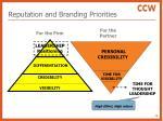 reputation and branding priorities