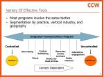 variety of effective tools