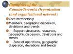capacities of the counterterrorist organization and organizational network